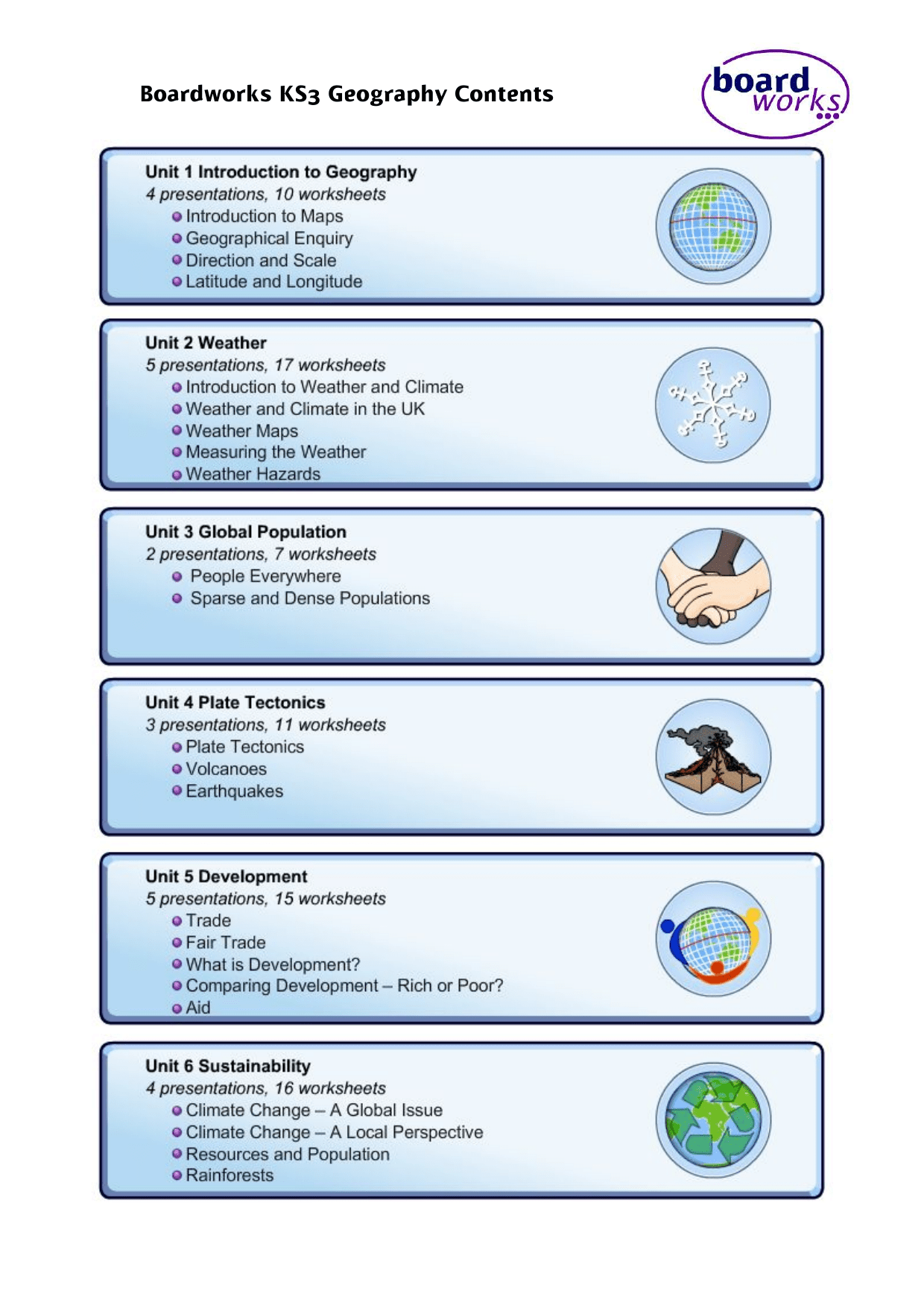 Boardworks Ks3 Geography Contents