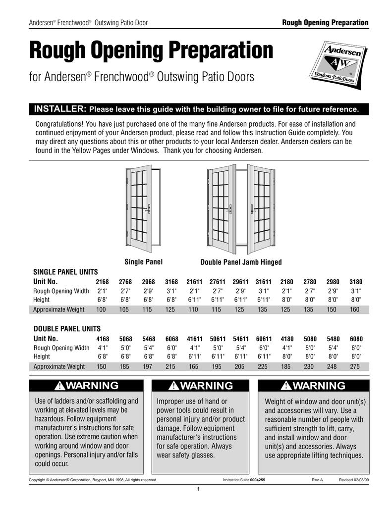 patio doors rough opening preparation