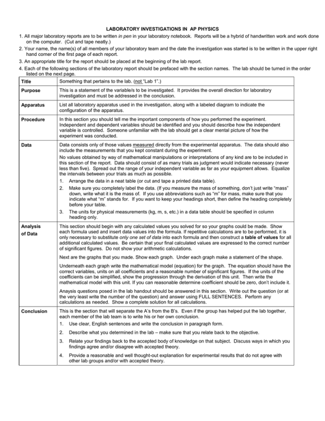 AP Physics AB Lab Report Format