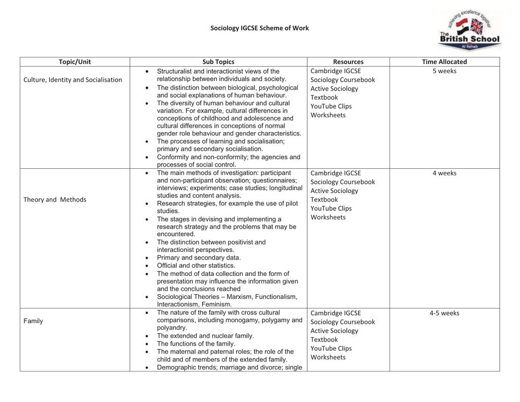 Sociology Igcse Scheme Of Work Topic Unit Sub Topics Resources