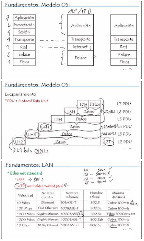 Udemy: Cisco ICND1 100-105 (2017)
