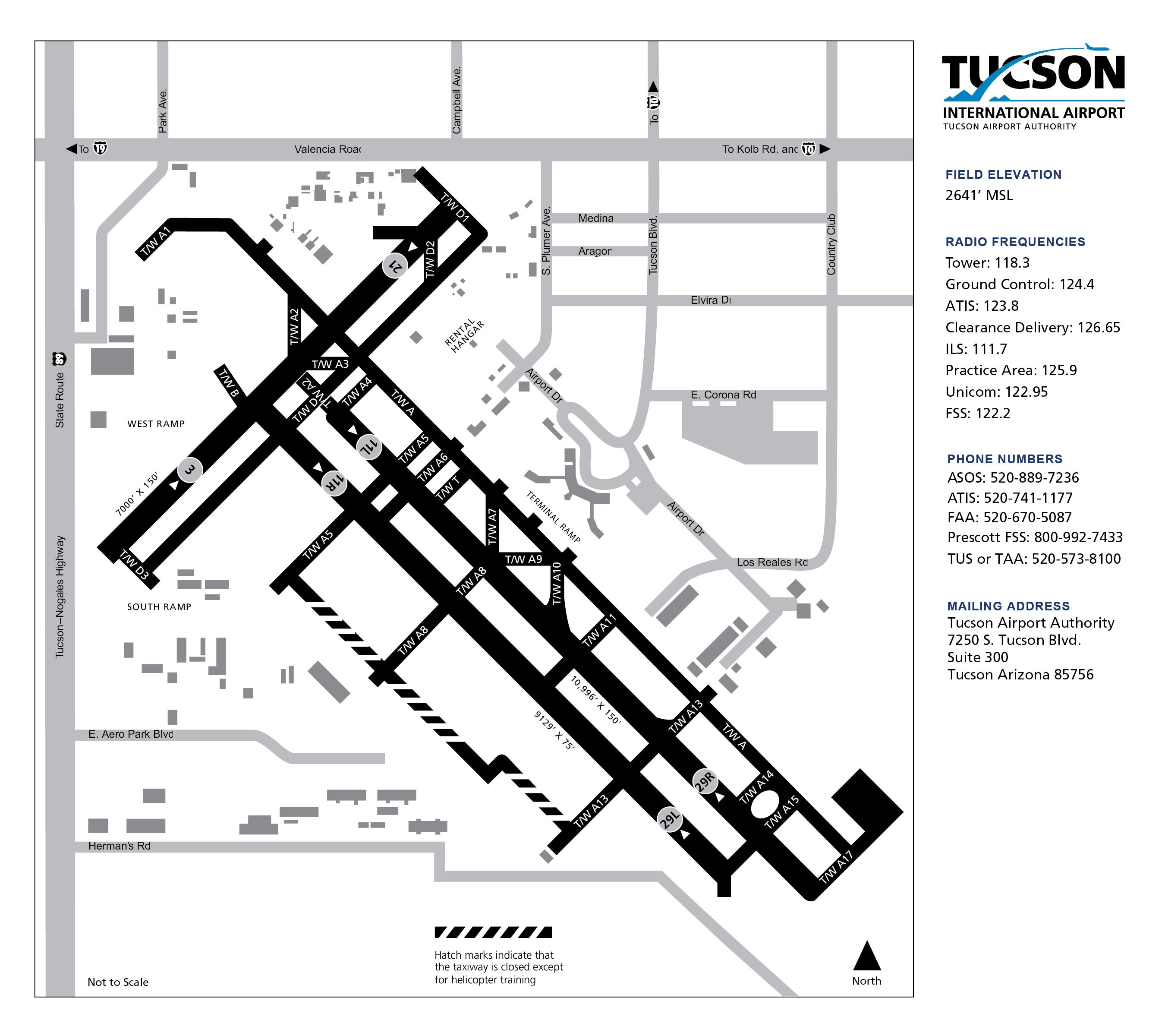 Economic Development Opportunities At Tucson S Airports