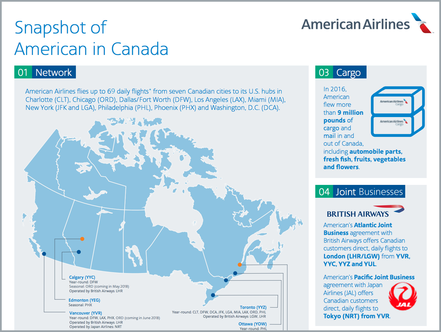American Eagle-Envoy Air | World Airline News