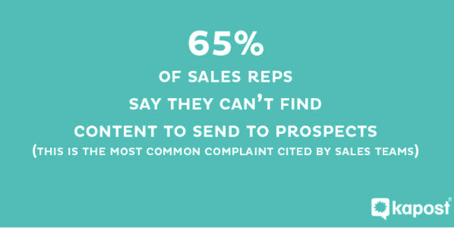 sales enablement problems