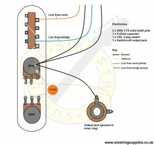 Telecaster Thinline Wiring Diagram