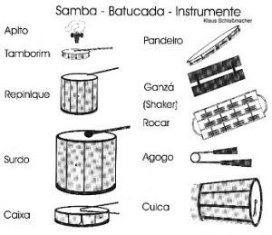 Instruments batucada del sol