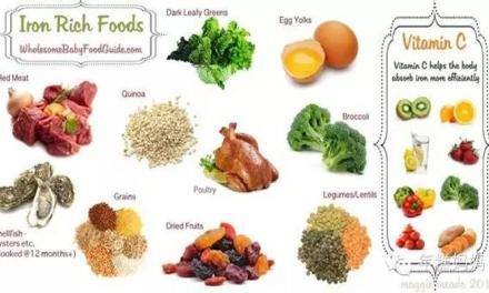 三大營養素正確吃法,提高你的運動表現!