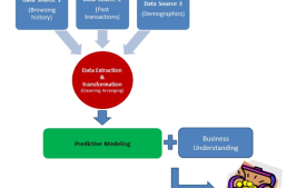 The Hackathon Practice Guide by Analytics Vidhya