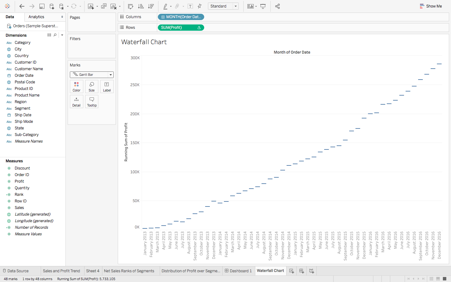 A Step By Step Guide To Learn Advanced Tableau