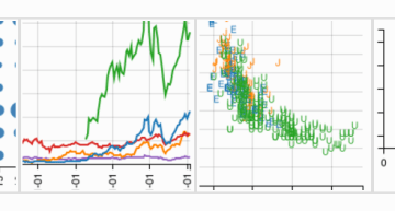 Introduction to Altair – A Declarative Visualization Library in Python