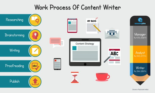 Think Expand Content Writing