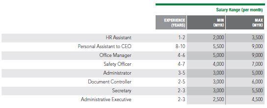 Priya-March-2019-Kelly-Services-Salary-Guide-HR-pay-2-screengrab
