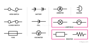 Electric Circuit  Examples | Electrical Circuit Symbol