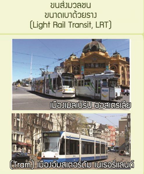 ตัวอย่าง LRT รถราง ในต่างประเทศ
