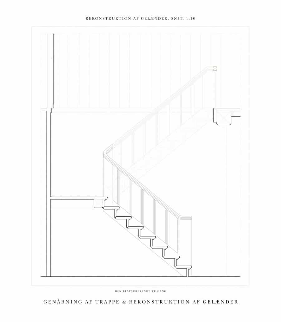 Mille Hoegh Christensen Arkitektskolen Aarhus