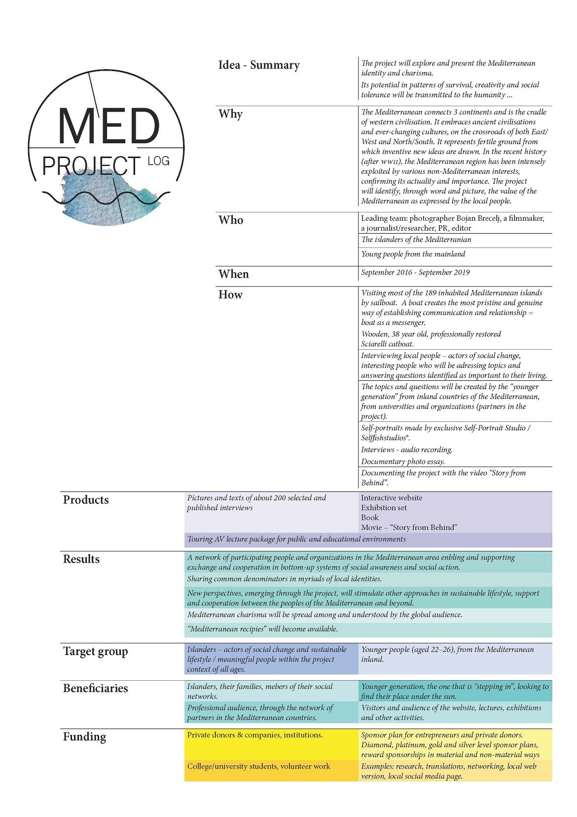 med-land-project-about