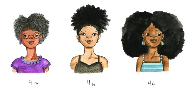 cliomakeup-tipi-di-capelli-24-ricci-afro