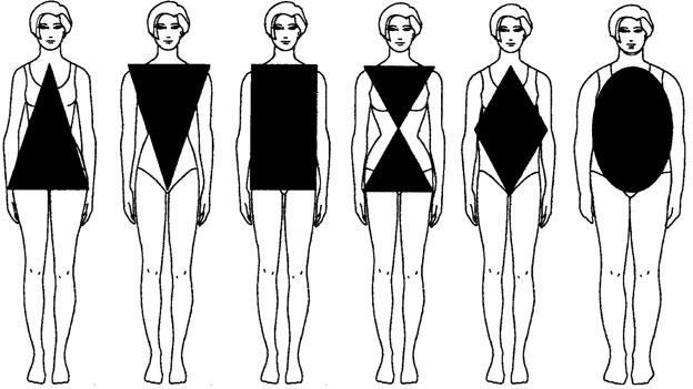 cliomakeup-risparmiare-sui-vestiti-16-forme-corpo