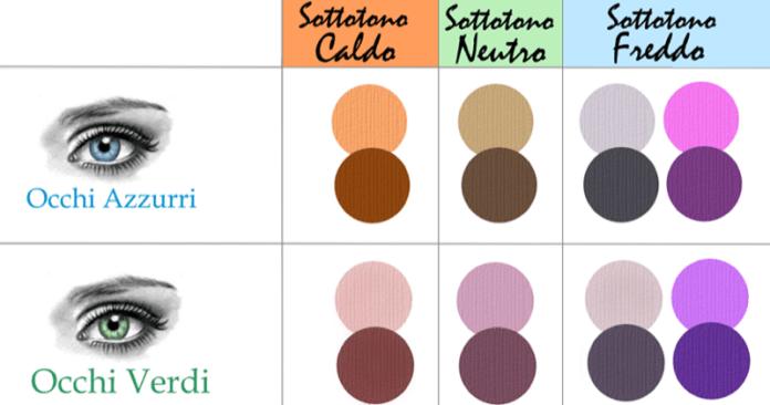 cliomakeup-palette-ombretti-occhi-azzurri-verdi-cromatica