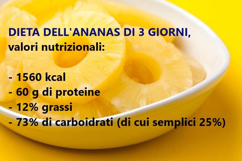 Dieta ananas 5 giorni