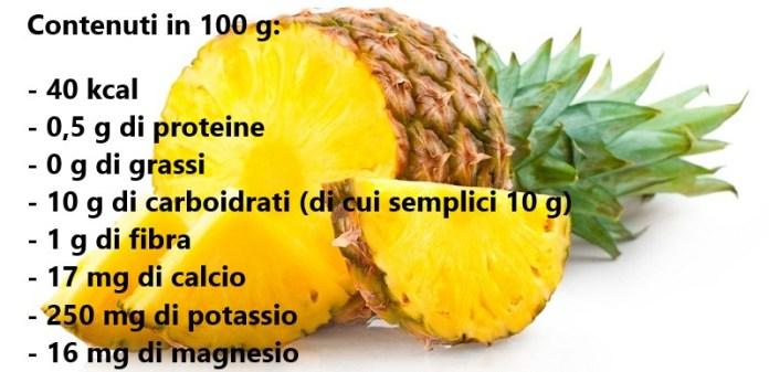 cliomakeup-dieta-ananas-valori-nutrizionali-ananas-8