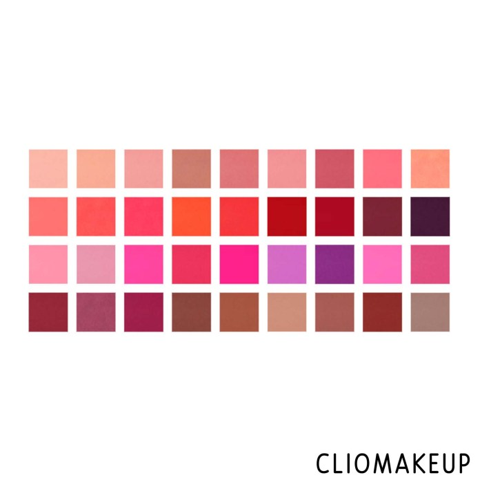 cliomakeup-recensione-rossetti-kiko-smart-fusion-lipstick-3