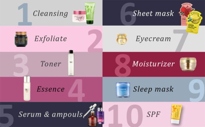 cliomakeup-cerotti-effetto-lifting-8-step-skincare-routine