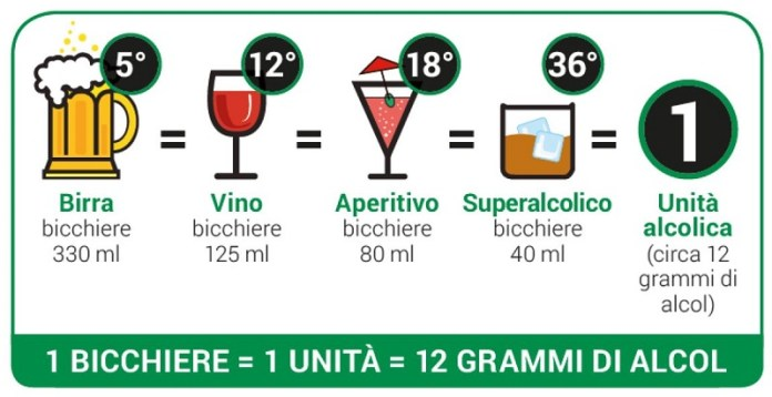 cliomakeup-apericena-unità-alcolica-5