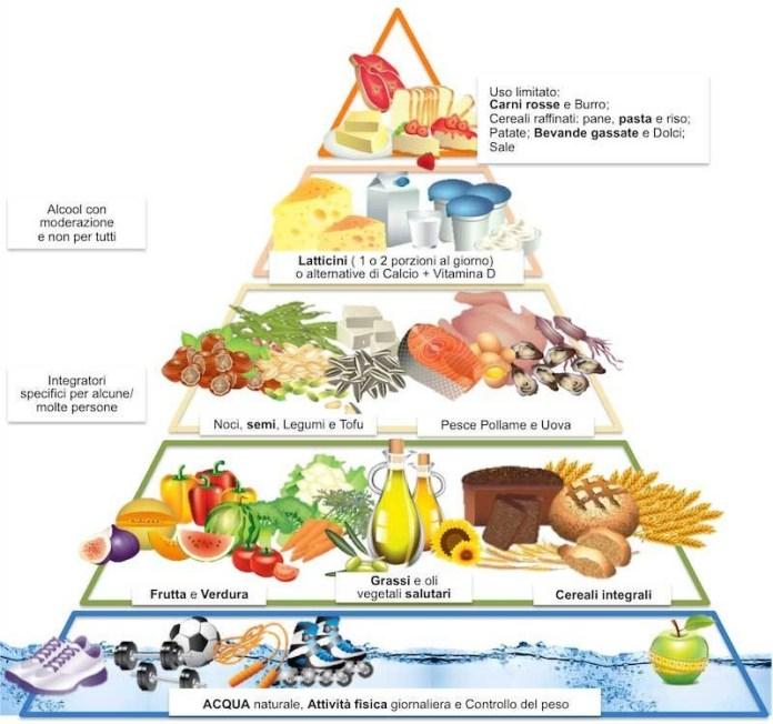 cliomakeup-pasti-sostitutivi-piramide-alimentare-9