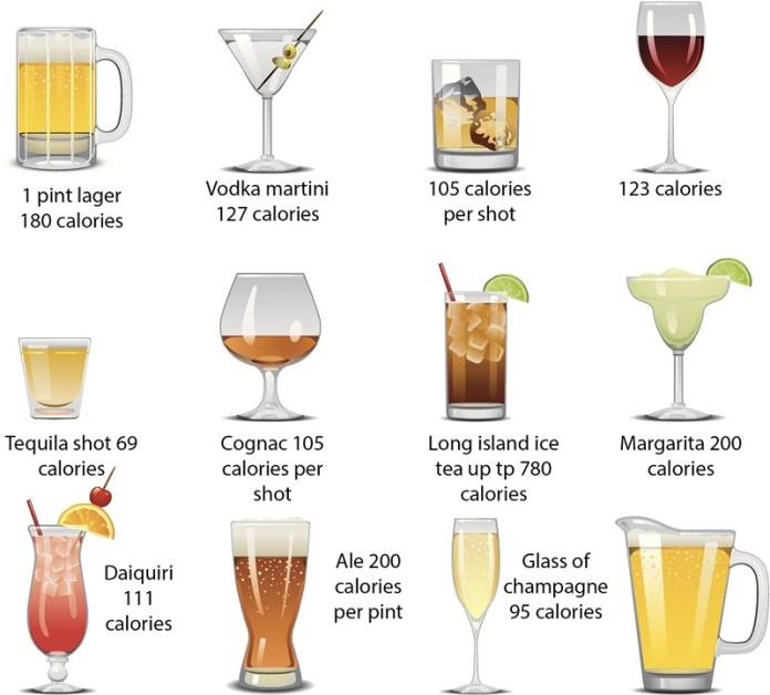 cliomakeup-ingrassare-natale-calorie-drink-10