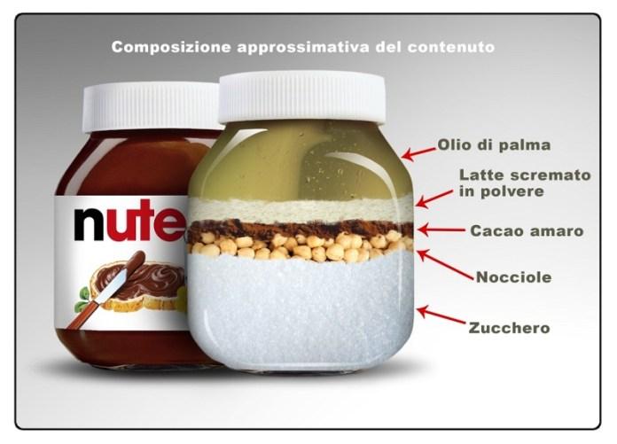 cliomakeup-alimenti-più-calorici-4-nutella-composizione