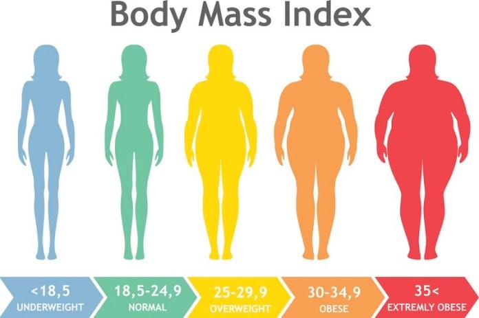 cliomakeup-dieta-per-ingrassare-7-imc-classificazione1.jpg