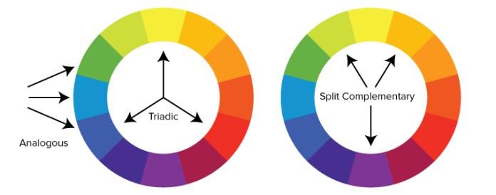 RCliomakeup-creare-look-color-block-1-ruota-colori