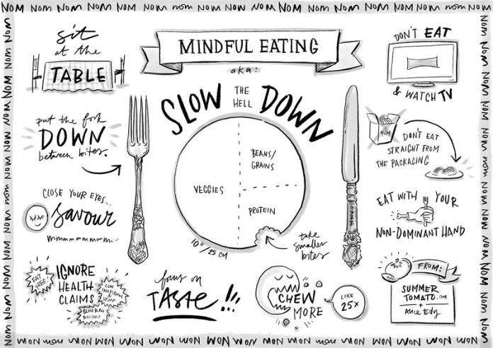 cliomakeup-mindful-eating-11-mangiare-lentamente