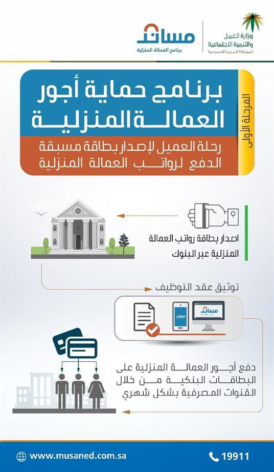 العمل توضح طريقة إصدار بطاقة مسبقة الدفع لرواتب العمالة المنزلية