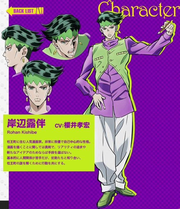 JoJos-Bizarre-Adventure-Part-IV-Diamond-Is-Unbreakable-anime-character-design-Rohan-Kishibe