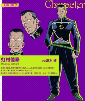JoJos-Bizarre-Adventure-Part-IV-Diamond-Is-Unbreakable-anime-character-design-Okuyasu-Nijimura