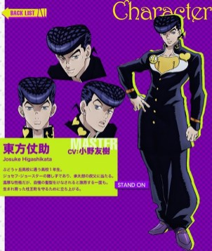 JoJos-Bizarre-Adventure-Part-IV-Diamond-Is-Unbreakable-anime-character-design-Josuke-Higashikata