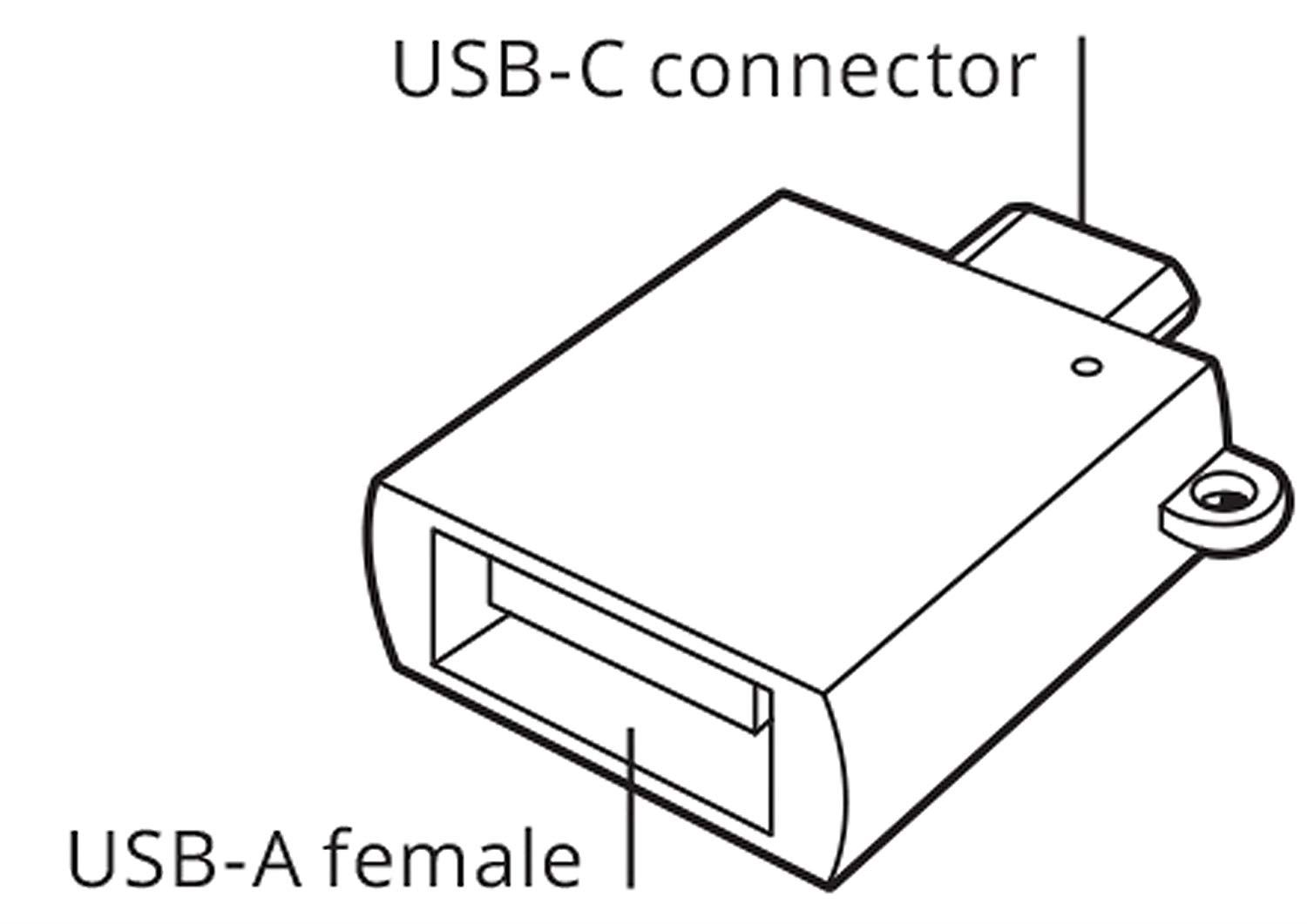 Mac Usb Type A