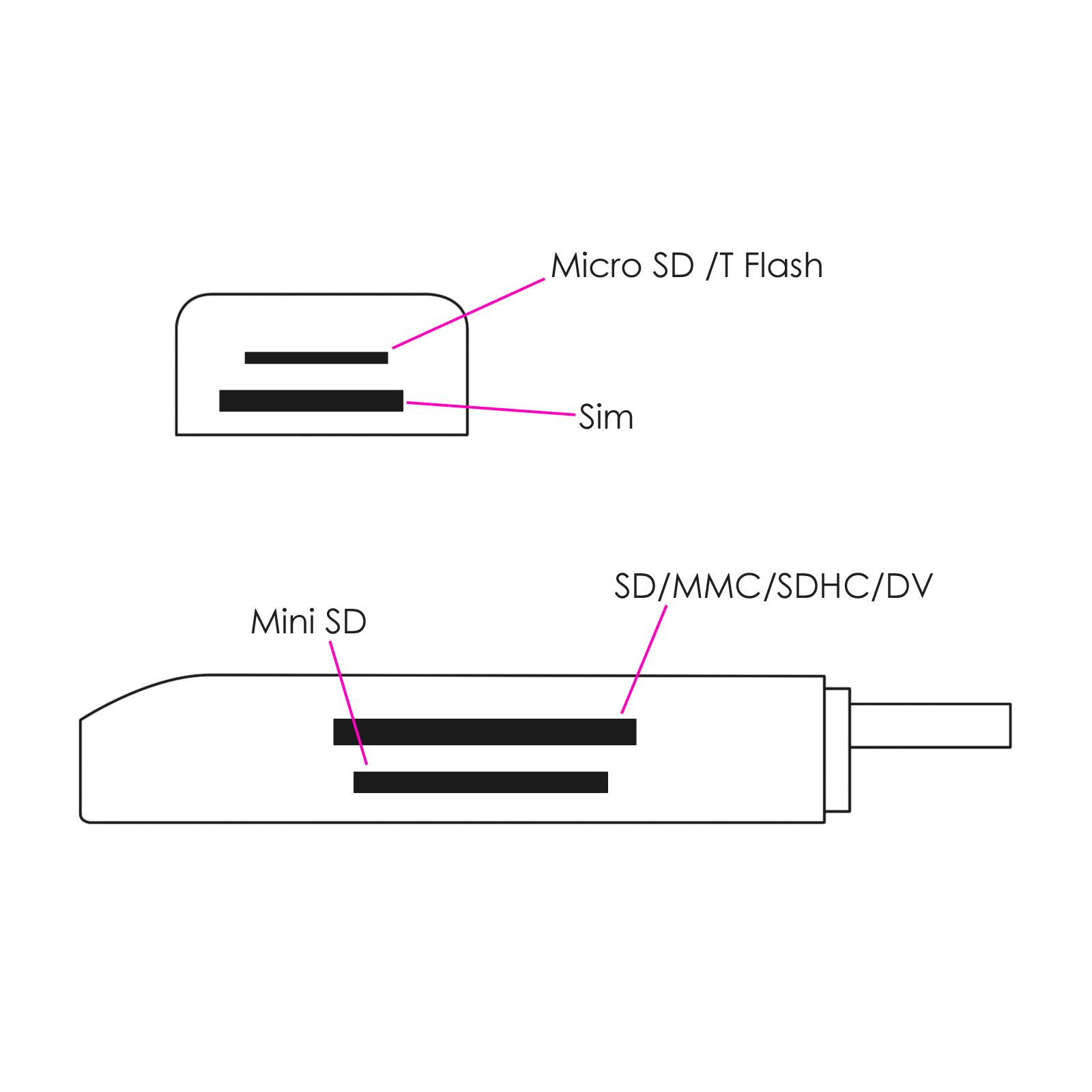 Usb Sim Card Reader Micro Sd Sdhc Mmc Adapter To Pc Sd