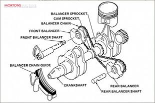 Honda CB250 balancer shaft