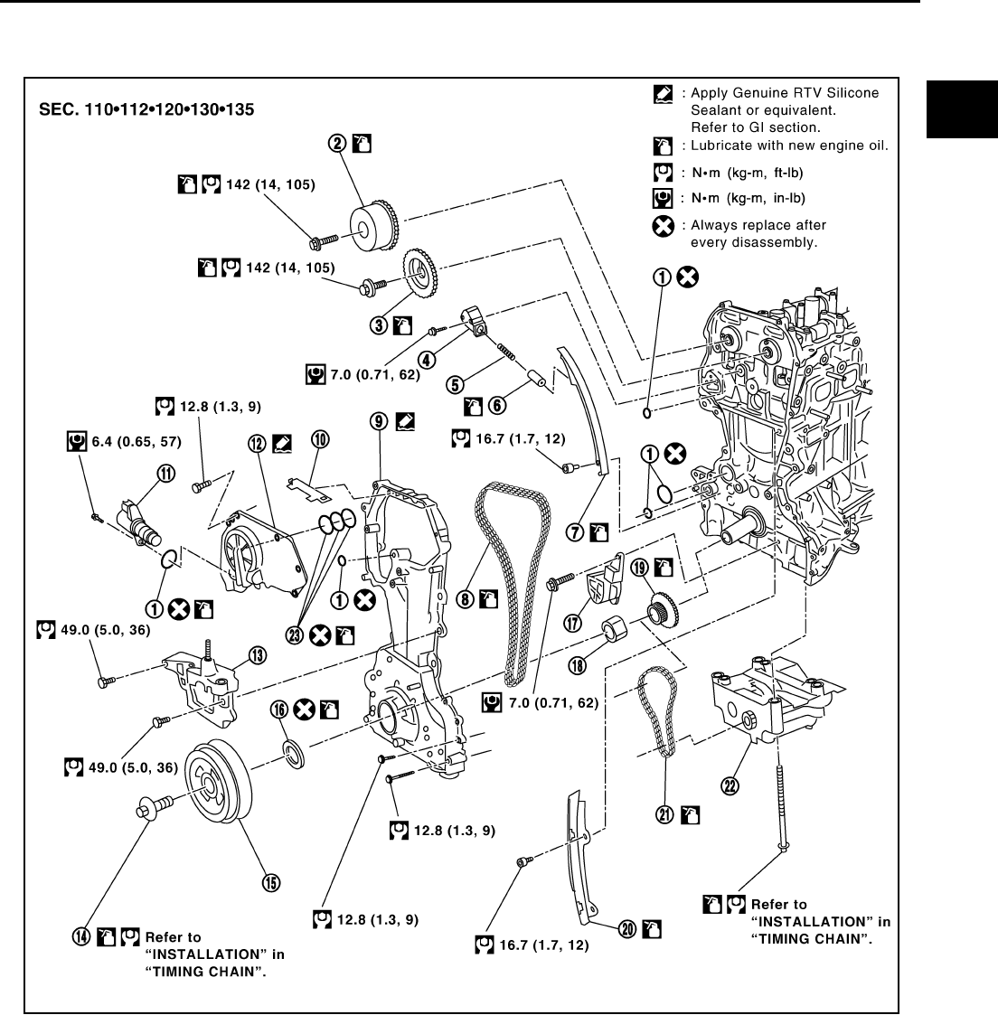 Nissan Xtrail T30 Workshop Manual 15