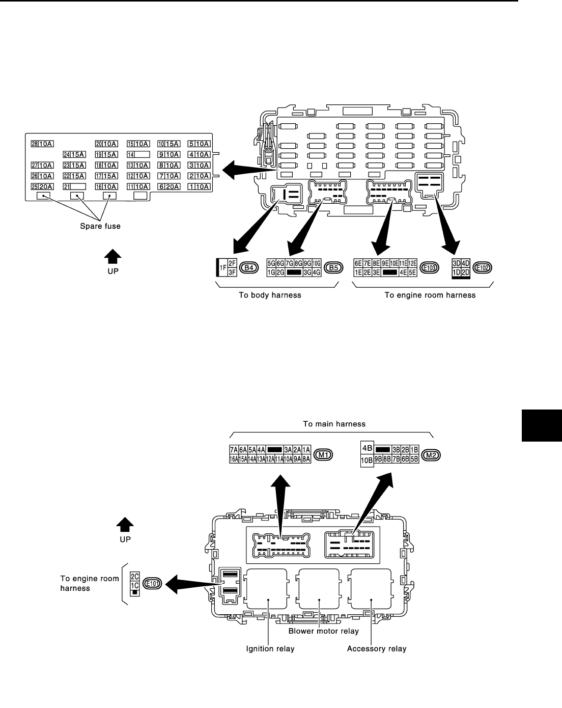 Nissan X Trail Fuse Box Diagram Nissan Wiring