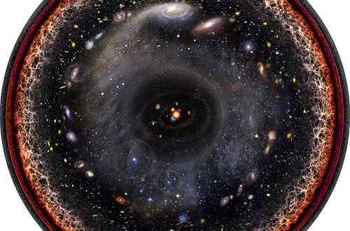 L'univers observable en une seule image