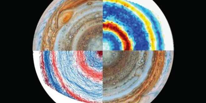 Simulation des vents de Jupiter en laboratoire