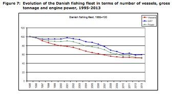 danish_fishing_fleet1