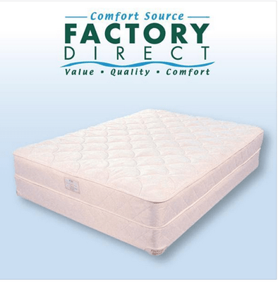 Mattress Outlet Concord 42 Manor Ave Sw Nc Mattresses Mapquest