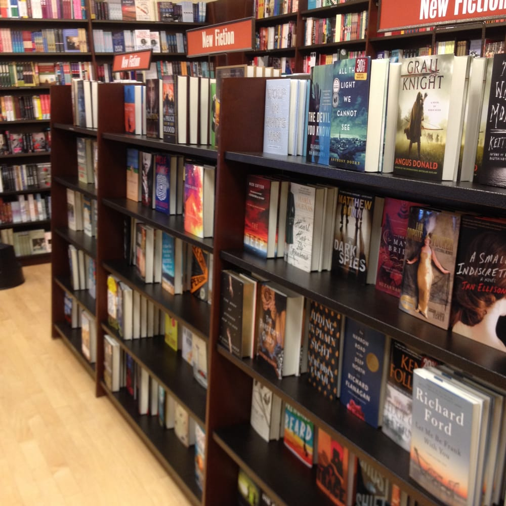 You Asked: 7 Things You Can do to Identify Your Genre