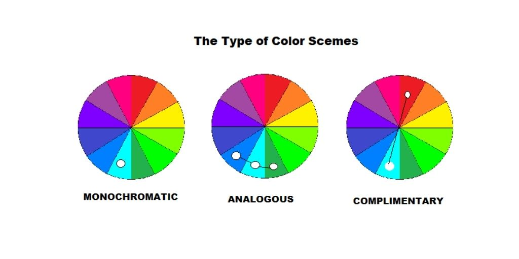 Color Theory In Photography