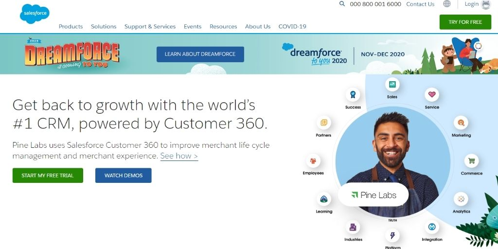Salesforce CRM Software For eCommerce